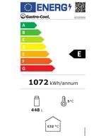 Energielabel neu